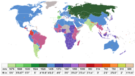 World map, rail gauge by region