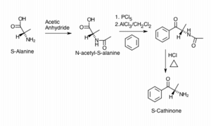 Synthesize enantiomerically pure S-Cathinone