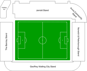 A schematic plan view of an association football stadium with each stand named, along with a hotel in the bottom-right-hand corner.